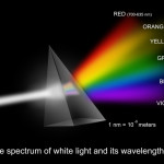 light-therapy-color-wavelengths